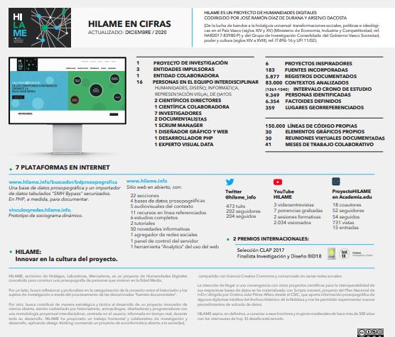 Infografía de HILAME actualizada 31 dic 2020
