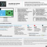 """Infografía """"HILAME en cifras""""abril 2021"""